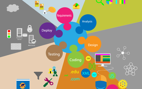Baryons offers application development solutions in bangalore.