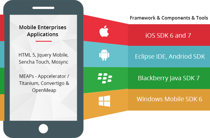 Baryons offers enterprise mobility solutions.