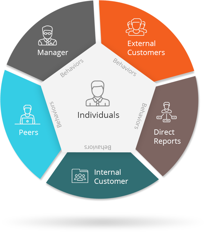 Baryons delivers complete robust solution for your business workforce.